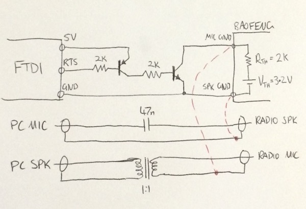 uvb5-interface-with-ptt