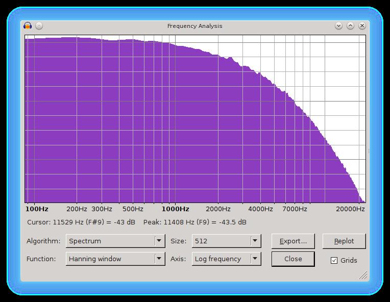 yaesu-fm-output-disc
