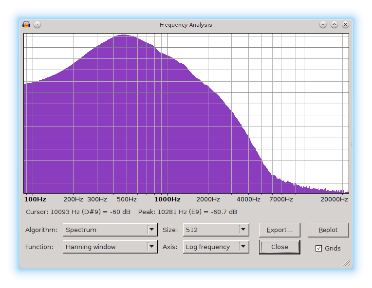 yaesu-fm-output-standard